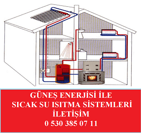 gunes-enerjisi-sicak-su-isitma-sistemi-sistemleri-çalışma-prensibi
